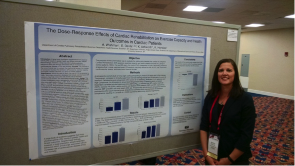 Ashley Wishman – Bozeman Deaconess Health Services – AACVPR Conference Washington DC 2015